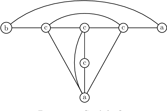 figure 11.16