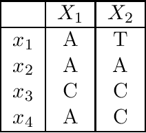 table 13.3