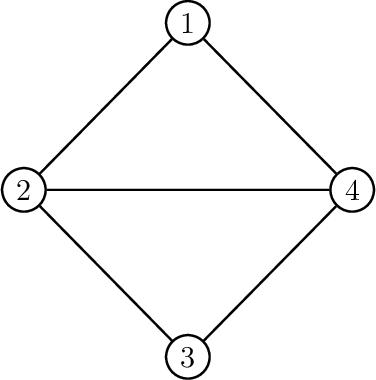 figure 16.7