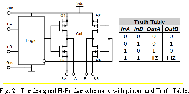 Figure 2 from An integrated H-bridge circuit in a HV ... on