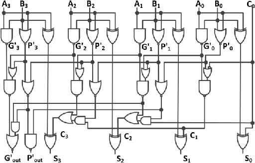 3 Bit Carry Look Ahead Adder Circuit Diagram - digitalpictures