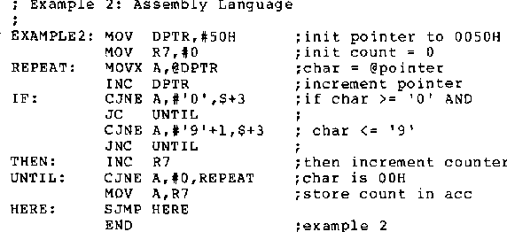 Figure 6 from A structured approach to assembly language