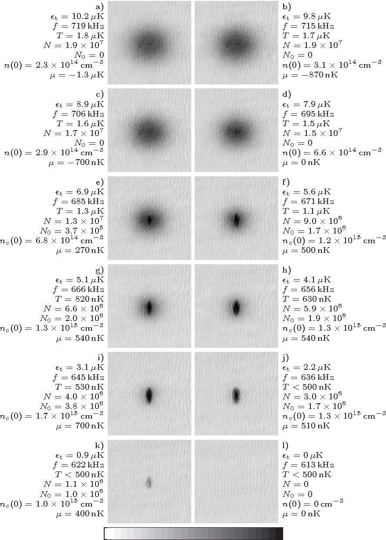 Figure 4 1 from Bose-Einstein condensation with high atom