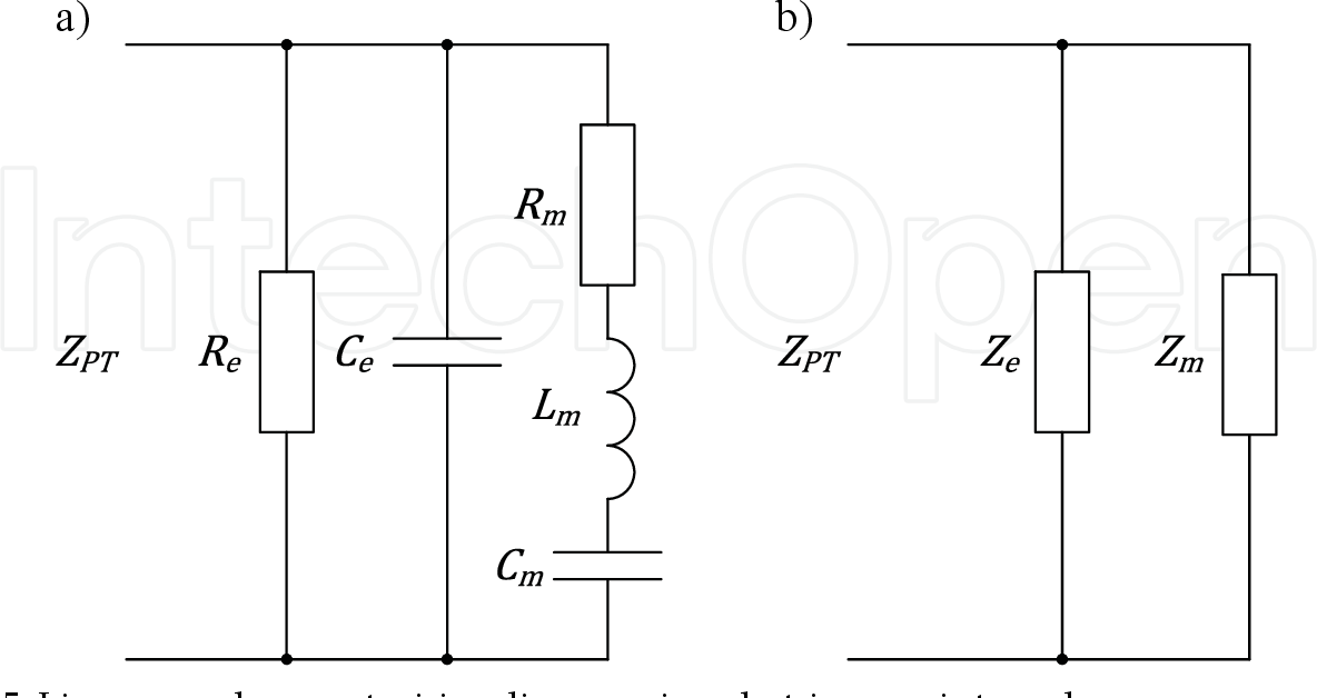 piezo transducer wiring diagram figure 5 from modeling and identification of parameters the  modeling and identification