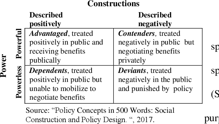 Prospective Policy Analysis Of The Kentucky Health Demonstration Waiver Semantic Scholar