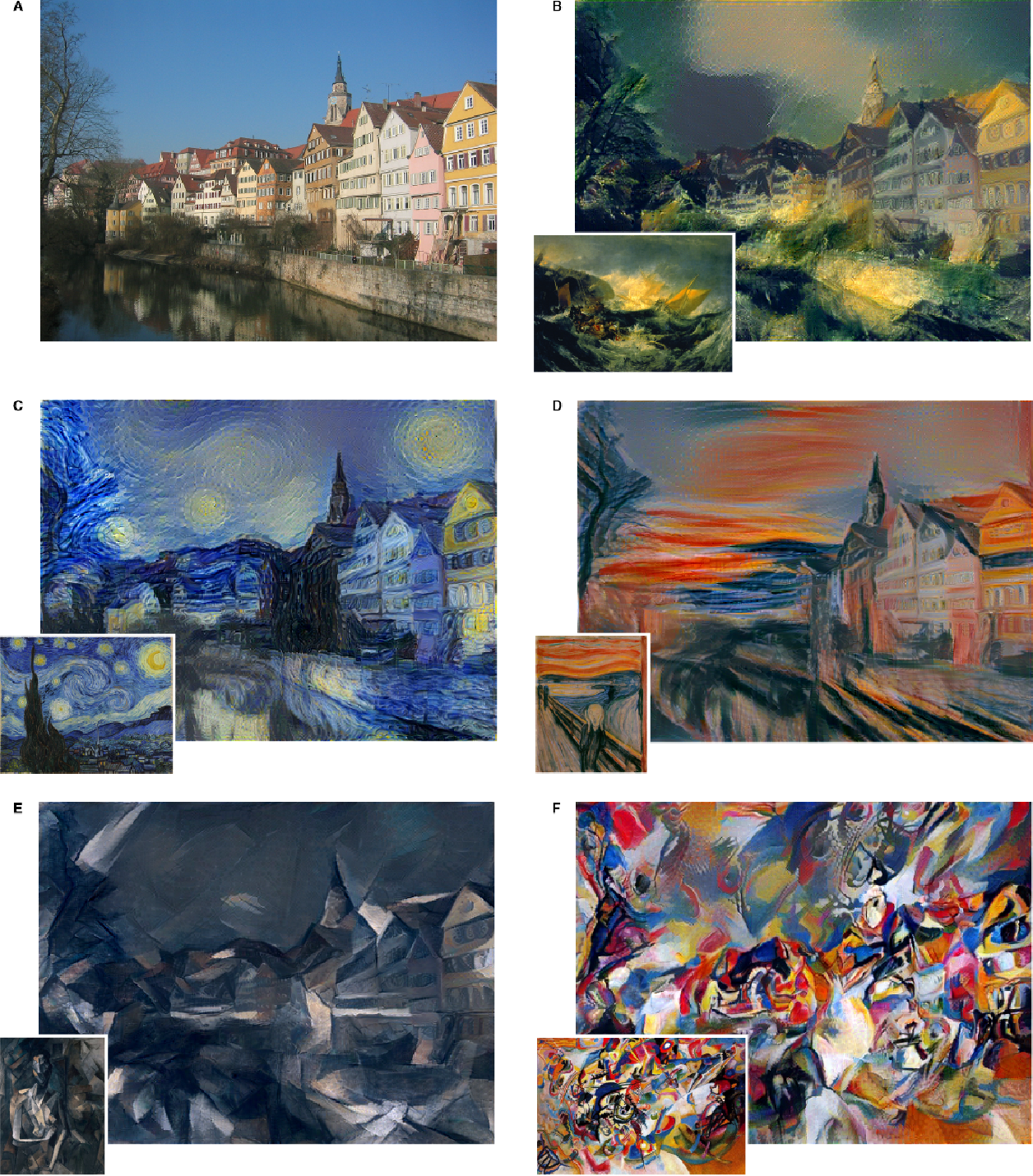 Figure 2: Images that combine the content of a photograph with the style of several well-known artworks. The images were created by finding an image that simultaneously matches the content representation of the photograph and the style representation of the artwork (see Methods). The original photograph depicting the Neckarfront in Tübingen, Germany, is shown in A (Photo: Andreas Praefcke). The painting that provided the style for the respective generated image is shown in the bottom left corner of each panel. B The Shipwreck of the Minotaur by J.M.W. Turner, 1805. C The Starry Night by Vincent van Gogh, 1889. D Der Schrei by Edvard Munch, 1893. E Femme nue assise by Pablo Picasso, 1910. F Composition VII by Wassily Kandinsky, 1913.