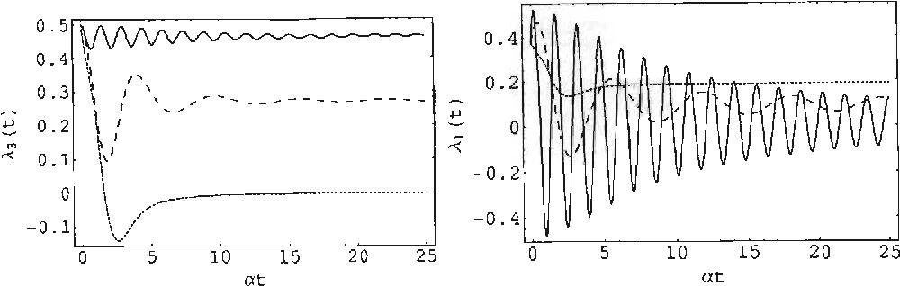 figure 2.5