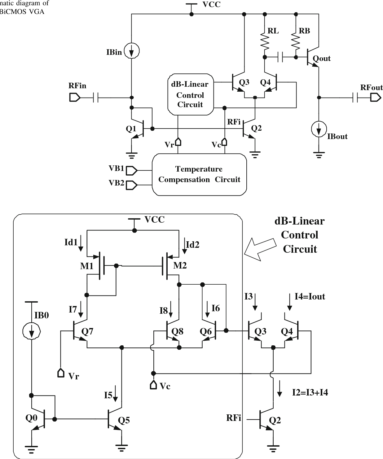 Figure 2 from A wideband BiCMOS variable gain amplifier with ... on
