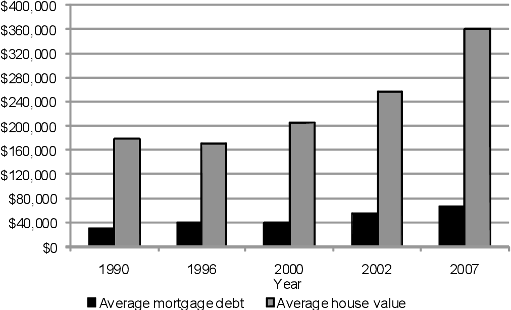 PDF] Housing needs of asset-poor older Australians: other