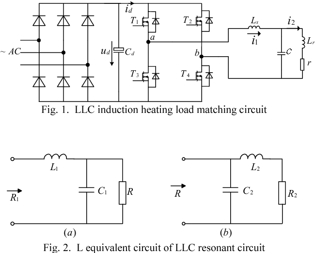Research on high-frequency induction heating load-matched