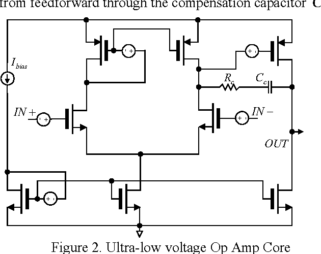 Figure 2 from A 0 6 V ultra low voltage operational