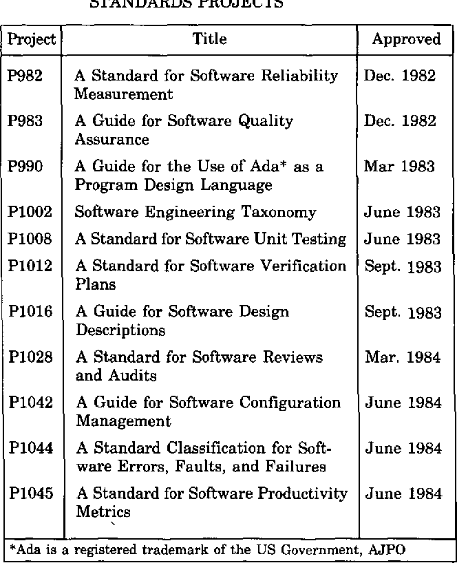 The Ieee Software Engineering Standards Process Semantic Scholar