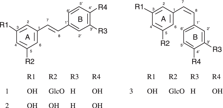 Figure 1 From Molecular Engineering Of Resveratrol In Plants