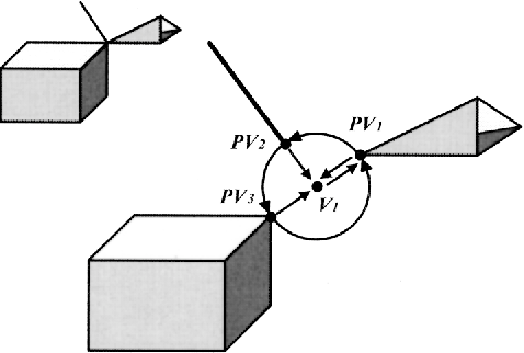 Fig. 7 Example of partial vertices around a vertex Fig. 8 Schematic diagram of the partial entity structure