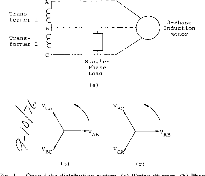 Figure 1 From Computer Analysis Of 3 Phase Induction Motor Operation On Rural Open Delta Distribution Systems Semantic Scholar