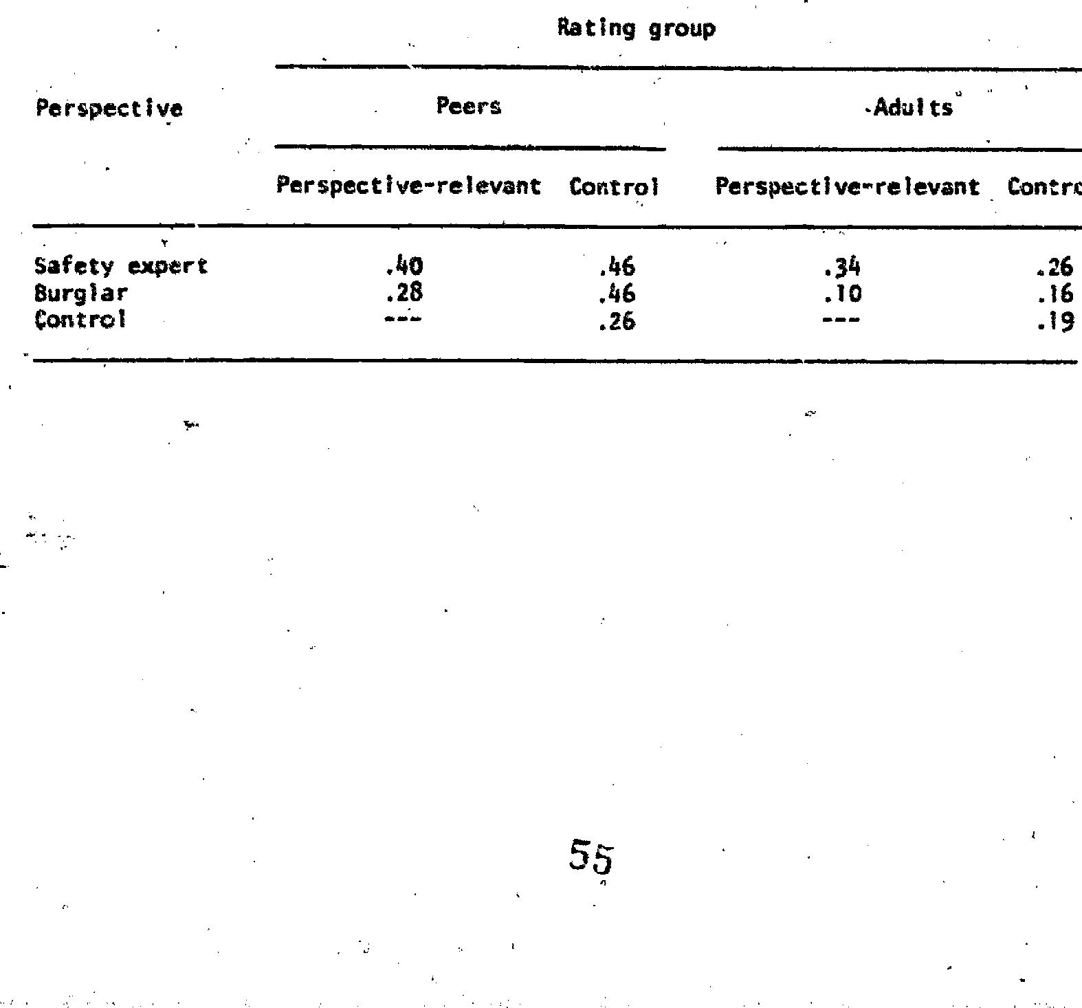 PDF] *Children: *Cognitive Processes: Elementary Education ...