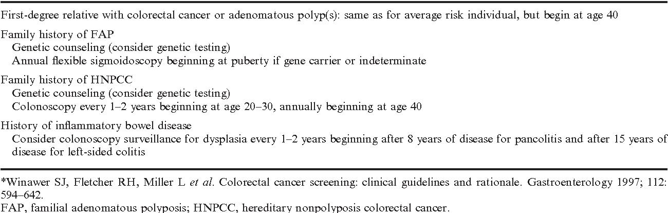 Colon Cancer Screening Semantic Scholar