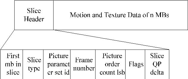 Figure 1 from Header Compression Scheme for Wireless