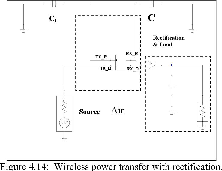 PDF] Optimization of Wireless Power Transfer via Magnetic