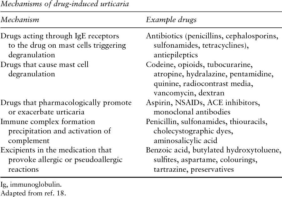 Table 5 5 from 5 Drug-induced skin reactions - Semantic Scholar