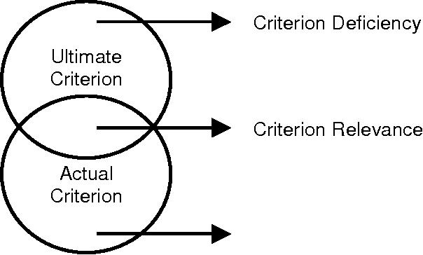 figure 3.13