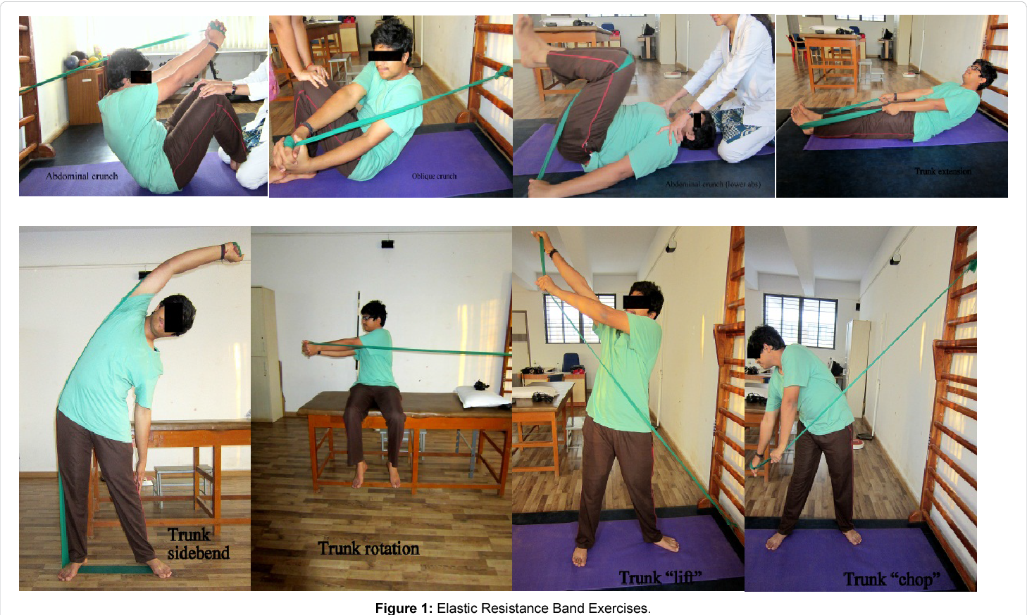 Figure 1 From Comparison Of Elastic Resistance Band Exercises And