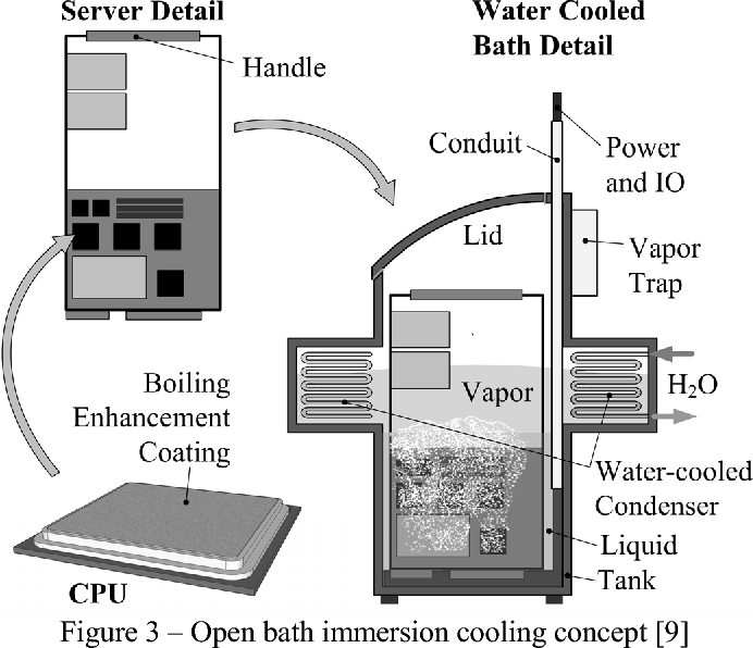 Figure 3 from Design considerations relating to non-thermal