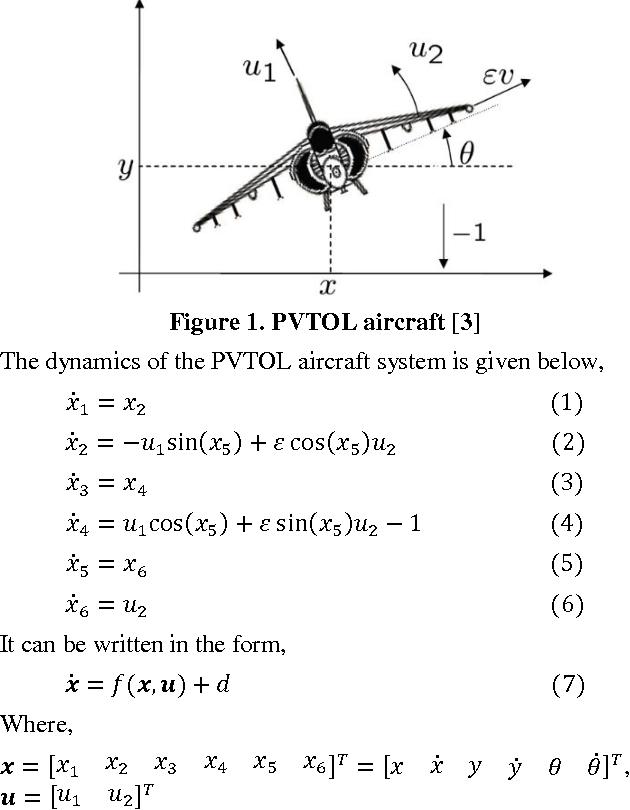 Figure 1 from Nonlinear model predictive control of PVTOL