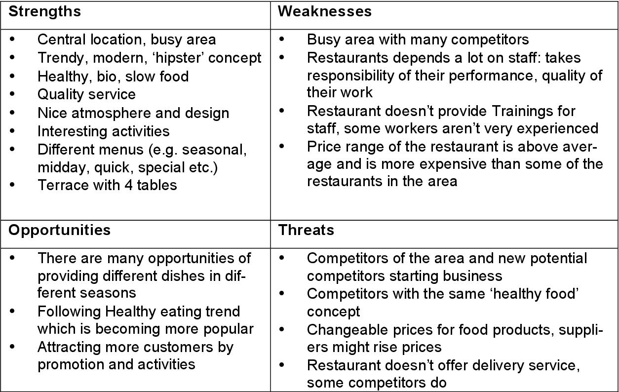 Healthy food business plan dietary aide description resume