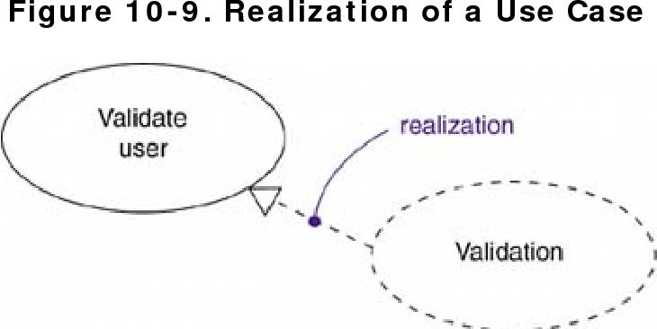 figure 10-9