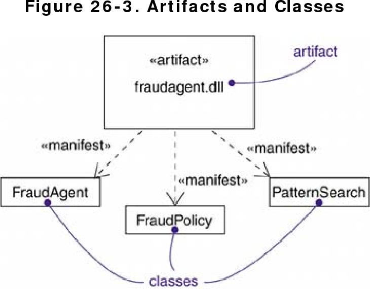 figure 26-3