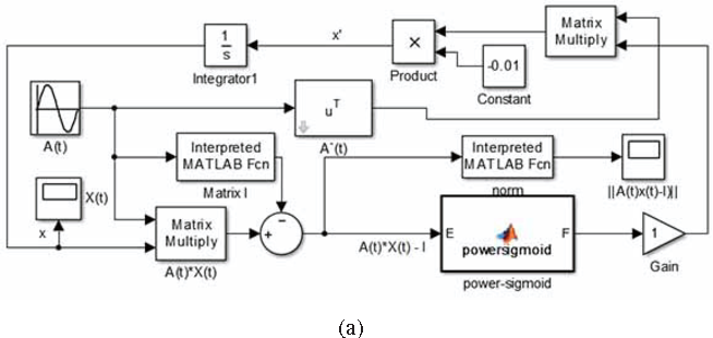 Figure 3 from Matlab Simulink of Varying-Parameter