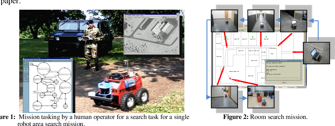Figure 1: Mission tasking by a human operator for a search task for a single Figure 2: Room search mission. robot area search mission.