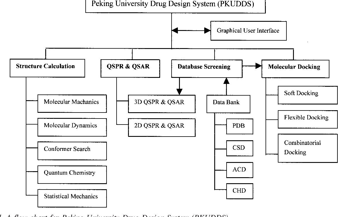 Pdf A New Molecular Simulation Software Package Peking University Drug Design System Pkudds For Structure Based Drug Design Semantic Scholar