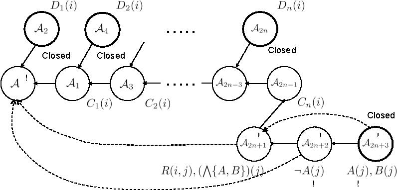 Tableau-Based Reasoning - Semantic Scholar