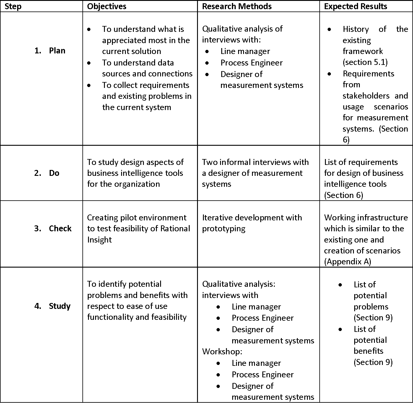 business intelligence strategy case study