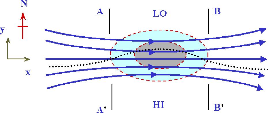 figure 10.7