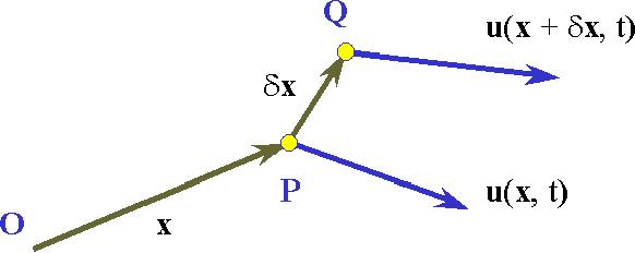figure 14.3