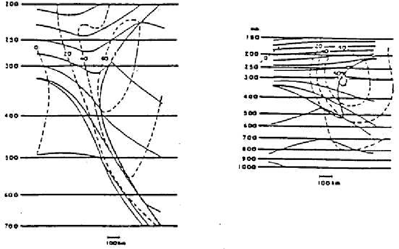 figure 14.19