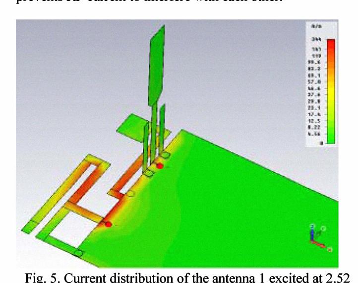 A polarization diversity MIMO antenna design for WiMAX
