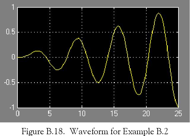 figure B.18