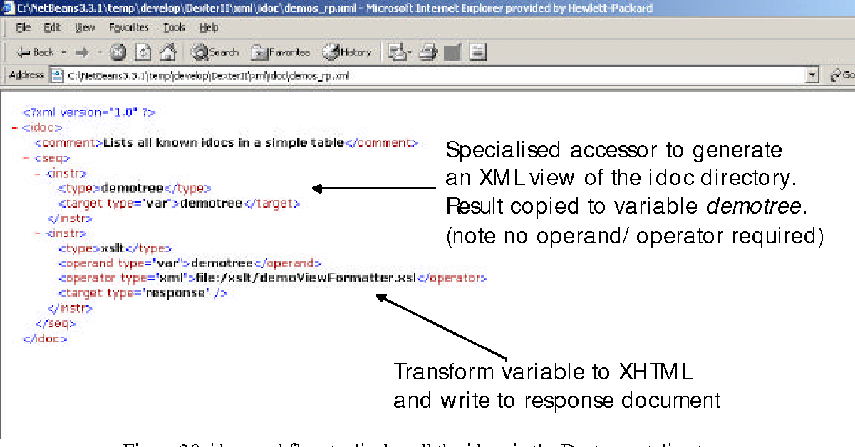 Figure 28 from Architecture and Design of an XML Application