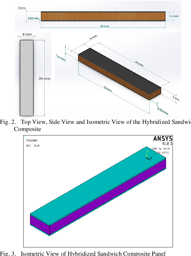 Figure 2 from The Behavioral Analysis of Hybridized Sandwich ...