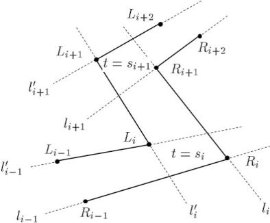 Velocity and acceleration constrained trajectory planning by