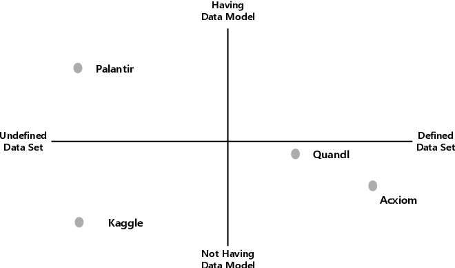 PDF] Data-driven Modeling and Service based on Big Data