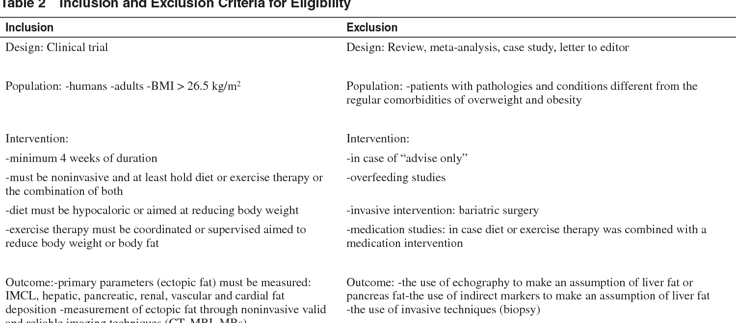 The Effect of Lifestyle Interventions on Excess Ectopic Fat
