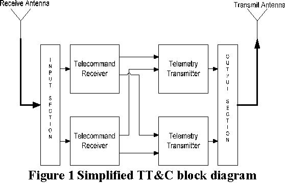 Tt C Subsystem Block Diagram - 700r Wiring Diagram -  keys-can-acces.tukune.jeanjaures37.fr | Tt C Subsystem Block Diagram |  | Wiring Diagram Resource
