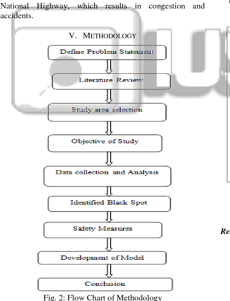 Figure 2 from Literature Review on Road Accident Analysis a