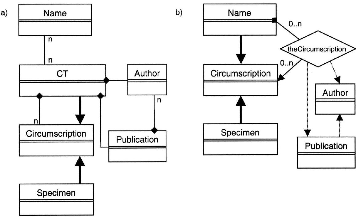 PDF] Implementation of the Prometheus Taxonomic Model: a