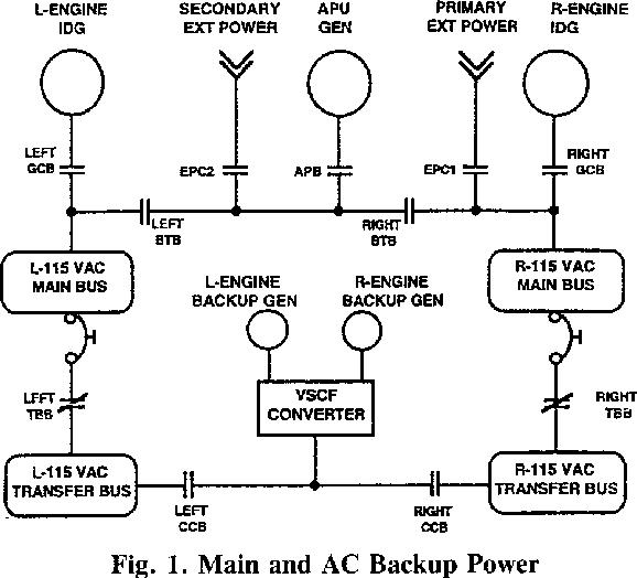 Design Of Boeing 777 Electric System Semantic Scholar